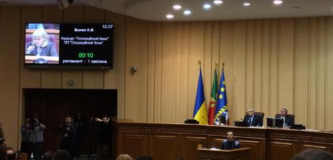 Городские депутаты приняли бюджет на 2018 год